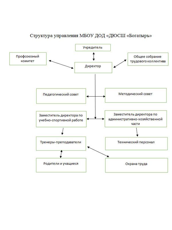 http://hero.pupils.ru/upload/mou_hero/information_system_1554/9/5/6/1/2/item_95612/information_items_property_42428.jpg